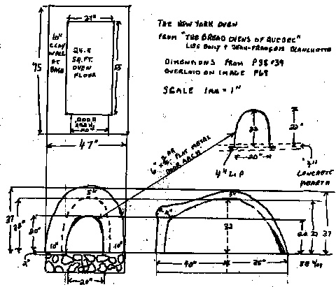 Plans for the New York Oven, as extrapolated from Boily/Blanchette typological considerations (p 38-39) overlaid onto Diagram, p 69.