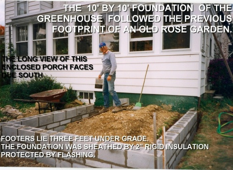 the DIY Greenhouse – Instructions for Home Handypersons | Leslie Block Knee Walls Wioth Greenhouse Plans Designs on